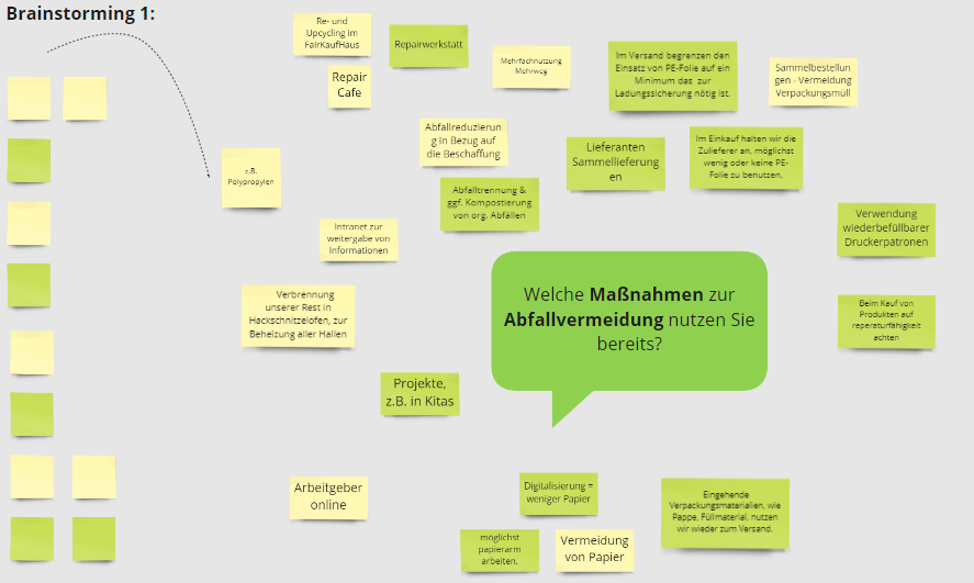 Brainstorming Workshop 3 Abfallmanagement
